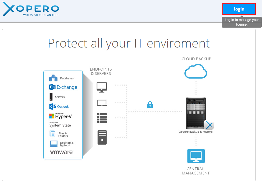 Free license activation - Xopero Backup&Restore – Xopero Backup